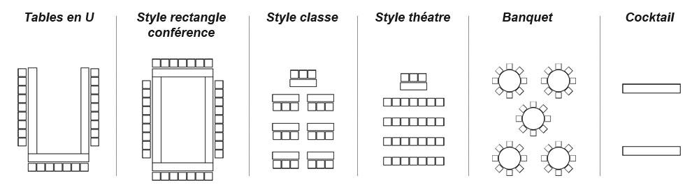 le domaine du griffier 10 espaces pour tous vos s minaires. Black Bedroom Furniture Sets. Home Design Ideas